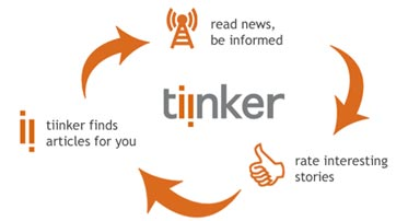Image of Tiinker website