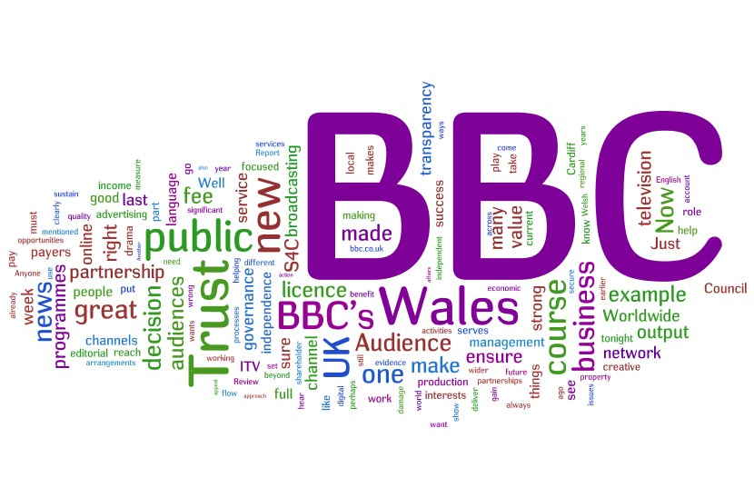Wordle of Michael Lyons' speech to Cardiff Business Club