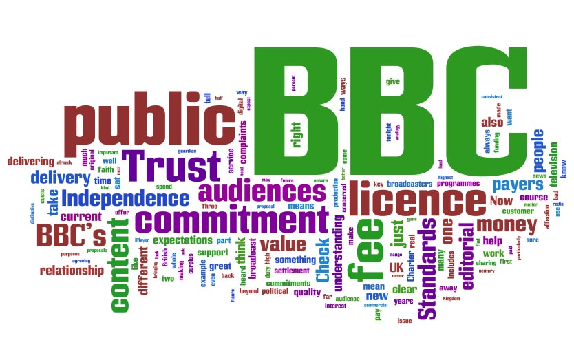 Wordle of Michael Lyons' speech on the BBC licence fee