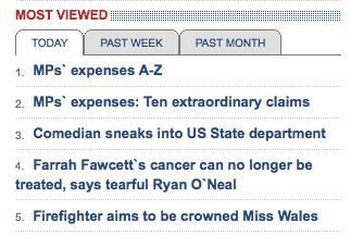 Journalism subject lists